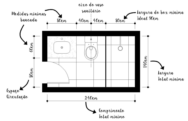 banheiro pronto pre fabricado